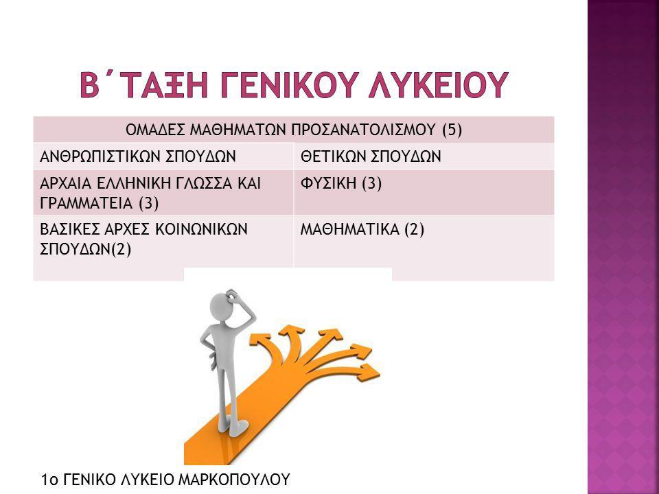 ΟΜΑΔΕΣ ΜΑΘΗΜΑΤΩΝ ΠΡΟΣΑΝΑΤΟΛΙΣΜΟΥ (5) ΑΝΘΡΩΠΙΣΤΙΚΩΝ ΣΠΟΥΔΩΝΘΕΤΙΚΩΝ ΣΠΟΥΔΩΝ ΑΡΧΑΙΑ ΕΛΛΗΝΙΚΗ ΓΛΩΣΣΑ ΚΑΙ ΓΡΑΜΜΑΤΕΙΑ (3) ΦΥΣΙΚΗ (3) ΒΑΣΙΚΕΣ ΑΡΧΕΣ ΚΟΙΝΩΝΙΚΩ