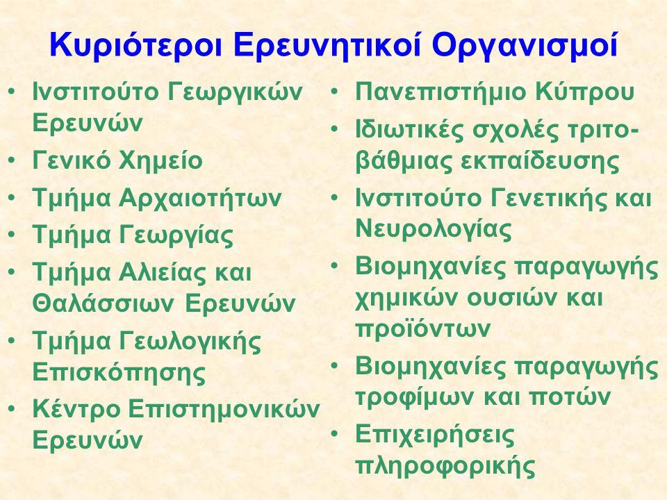 Κυριότεροι Ερευνητικοί Οργανισμοί Ινστιτούτο Γεωργικών Ερευνών Γενικό Χημείο Τμήμα Αρχαιοτήτων Τμήμα Γεωργίας Τμήμα Αλιείας και Θαλάσσιων Ερευνών Τμήμ