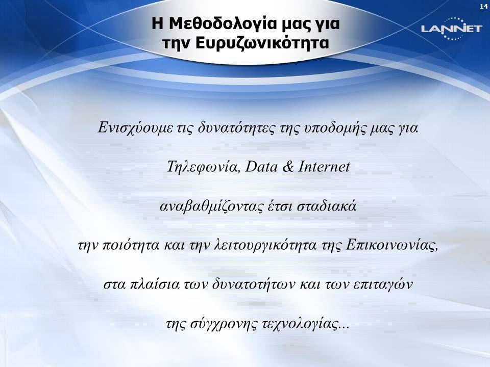 13 ADSL-Lannet ADSL σε όλη την Ελλάδα...