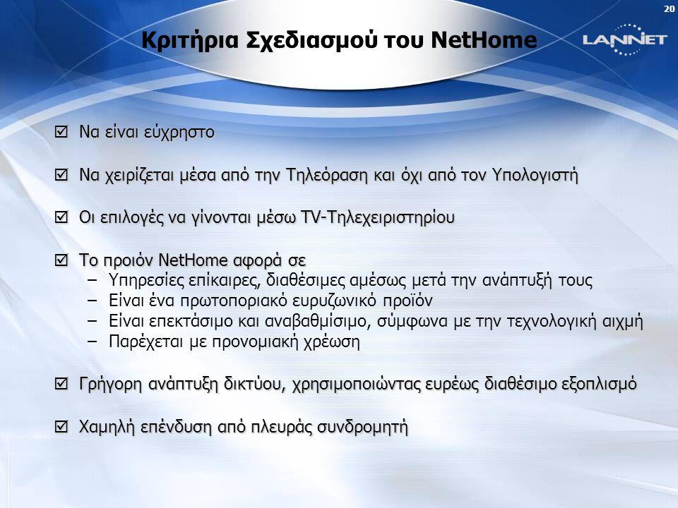 19 Επαναπροσδιορίζουμε τους όρους ψυχαγωγία & ενημέρωση για κάθε ελληνικό σπίτι αξιοποιώντας τις δυνατότητες της Ευρυζωνικής Τεχνολογίας, εισάγοντας το Net-Home μέσα από ένα απλό καλώδιο τηλεφώνου...