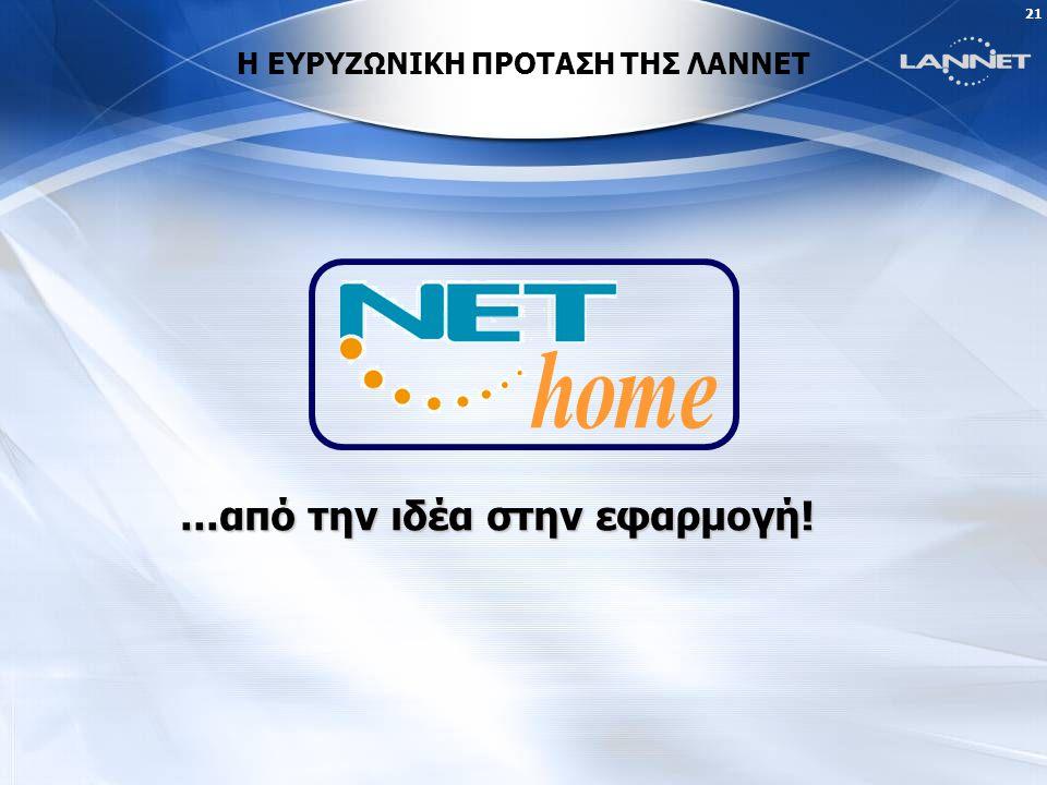 20 Κριτήρια Σχεδιασμού του NetHome  Να είναι εύχρηστο  Να χειρίζεται μέσα από την Τηλεόραση και όχι από τον Υπολογιστή  Οι επιλογές να γίνονται μέσω TV-Τηλεχειριστηρίου  Το προιόν NetHome αφορά σε –Υπηρεσίες επίκαιρες, διαθέσιμες αμέσως μετά την ανάπτυξή τους –Είναι ένα πρωτοποριακό ευρυζωνικό προϊόν –Είναι επεκτάσιμο και αναβαθμίσιμο, σύμφωνα με την τεχνολογική αιχμή –Παρέχεται με προνομιακή χρέωση  Γρήγορη ανάπτυξη δικτύου, χρησιμοποιώντας ευρέως διαθέσιμο εξοπλισμό  Χαμηλή επένδυση από πλευράς συνδρομητή