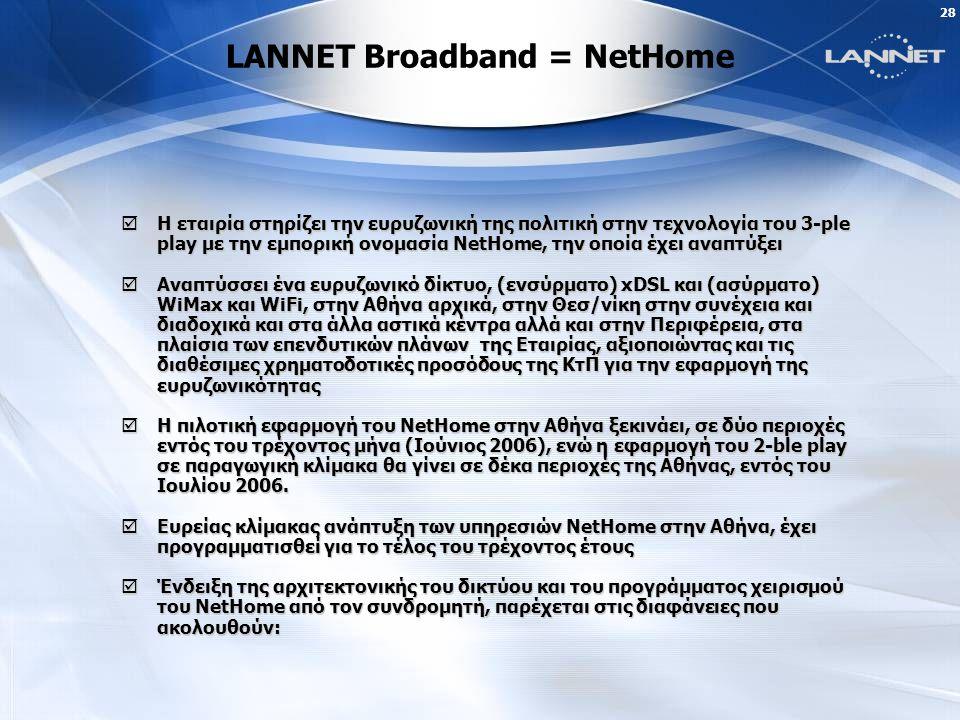 27 H νέα Lannet .