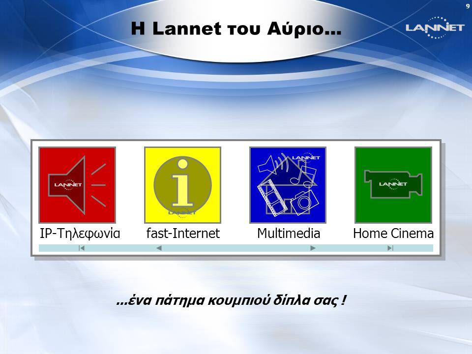8 Βλέπουμε την Lannet του αύριο όχι σαν ένα απλό Τηλεπικοινωνιακό πάροχο με επίκεντρο την Ευρυζωνικότητα...
