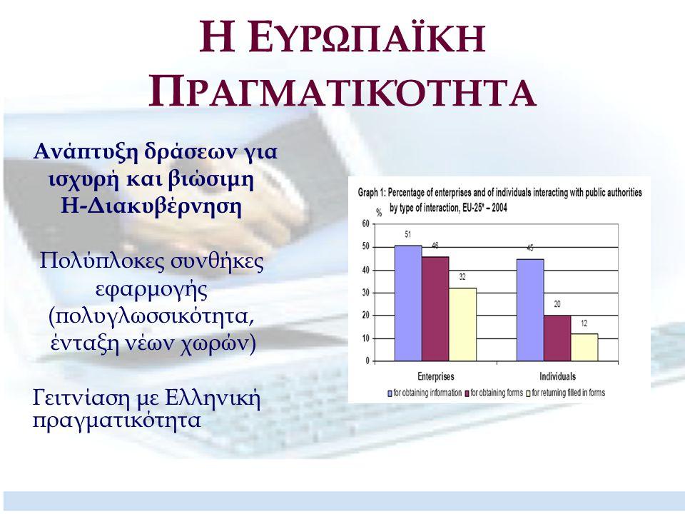 H Ε ΥΡΩΠΑΪΚΗ Π ΡΑΓΜΑΤΙΚΌΤΗΤΑ Απαιτήσεις εφαρμογής Συντονισμός και διαλειτουργικότητα οργανισμών Ευρωπαϊκά προγράμματα IDA (Interchange of Data between Administrations, 1995 - 2004) IDABC (Interoperable Delivery of European eGovernment Services to public Administrations, Businesses and Citizens, 2005 - 2009) Ευρωπαϊκό Πλαίσιο Διαλειτουργικότητας (European Interoperability Framework)