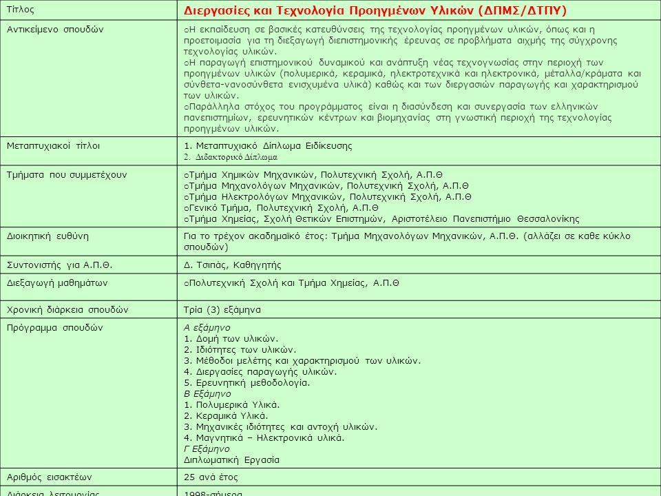Τίτλος Διεργασίες και Τεχνολογία Προηγμένων Υλικών (ΔΠΜΣ/ΔΤΠΥ) Αντικείμενο σπουδών o Η εκπαίδευση σε βασικές κατευθύνσεις της τεχνολογίας προηγμένων υλικών, όπως και η προετοιμασία για τη διεξαγωγή διεπιστημονικής έρευνας σε προβλήματα αιχμής της σύγχρονης τεχνολογίας υλικών.