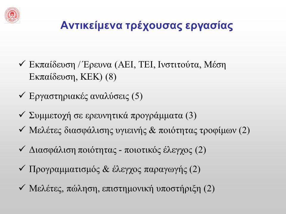 Αντικείμενα τρέχουσας εργασίας Εκπαίδευση / Έρευνα (ΑΕΙ, ΤΕΙ, Ινστιτούτα, Μέση Εκπαίδευση, ΚΕΚ) (8) Εργαστηριακές αναλύσεις (5) Συμμετοχή σε ερευνητικά προγράμματα (3) Μελέτες διασφάλισης υγιεινής & ποιότητας τροφίμων (2) Διασφάλιση ποιότητας - ποιοτικός έλεγχος (2) Προγραμματισμός & έλεγχος παραγωγής (2) Μελέτες, πώληση, επιστημονική υποστήριξη (2)