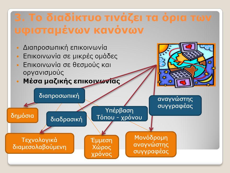 3. Το διαδίκτυο τινάζει τα όρια των υφισταμένων κανόνων Διαπροσωπική επικοινωνία Επικοινωνία σε μικρές ομάδες Επικοινωνία σε θεσμούς και οργανισμούς Μ