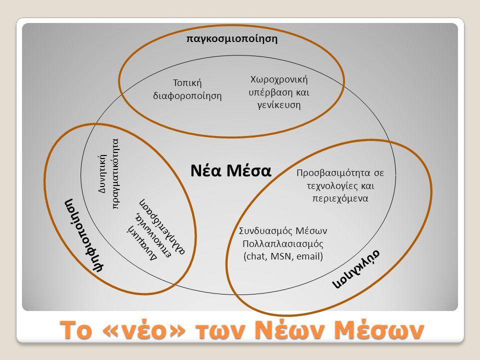 Νέα Μέσα ψηφιοποίηση σύγκληση παγκοσμιοποίηση Προσβασιμότητα σε τεχνολογίες και περιεχόμενα Τοπική διαφοροποίηση Χωροχρονική υπέρβαση και γενίκευση Συνδυασμός Μέσων Πολλαπλασιασμός (chat, MSN, email) Δυνητική πραγματικότητα Δυναμική επικοινωνία, αλληλεπίδραση Το «νέο» των Νέων Μέσων