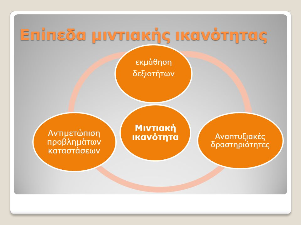 Επίπεδα μιντιακής ικανότητας Μιντιακή ικανότητα εκμάθηση δεξιοτήτων Αναπτυξιακές δραστηριότητες Αντιμετώπιση προβλημάτων καταστάσεων