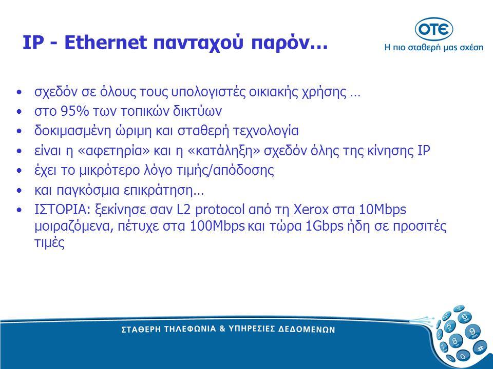 IP - Ethernet πανταχού παρόν… σχεδόν σε όλους τους υπολογιστές οικιακής χρήσης … στο 95% των τοπικών δικτύων δοκιμασμένη ώριμη και σταθερή τεχνολογία