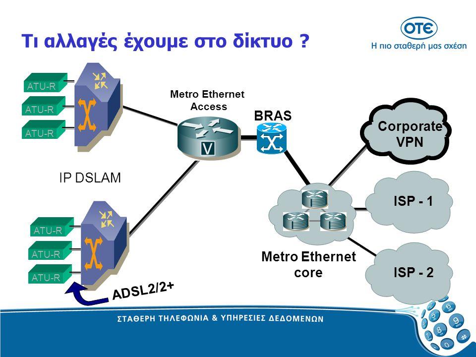 Τι αλλαγές έχουμε στο δίκτυο ? ATU-R ATM core ATM access DSLAM BRAS ISP - 2 ISP - 1 Corporate VPN Metro Ethernet Access IP DSLAM Metro Ethernet core A
