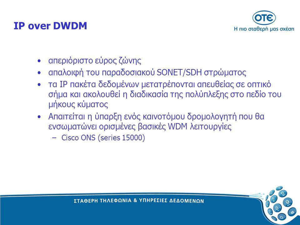 IP over DWDM απεριόριστο εύρος ζώνης απαλοιφή του παραδοσιακού SONET/SDH στρώματος τα IP πακέτα δεδομένων μετατρέπονται απευθείας σε οπτικό σήμα και α