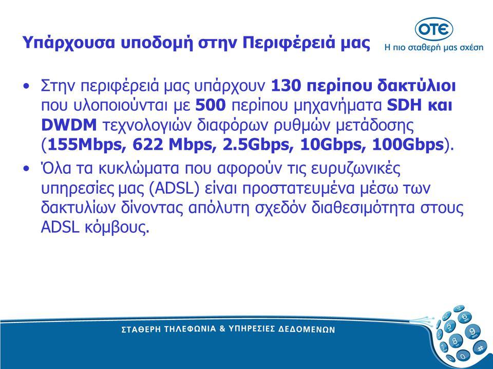 Υπάρχουσα υποδομή στην Περιφέρειά μας Στην περιφέρειά μας υπάρχουν 130 περίπου δακτύλιοι που υλοποιούνται με 500 περίπου μηχανήματα SDH και DWDM τεχνο