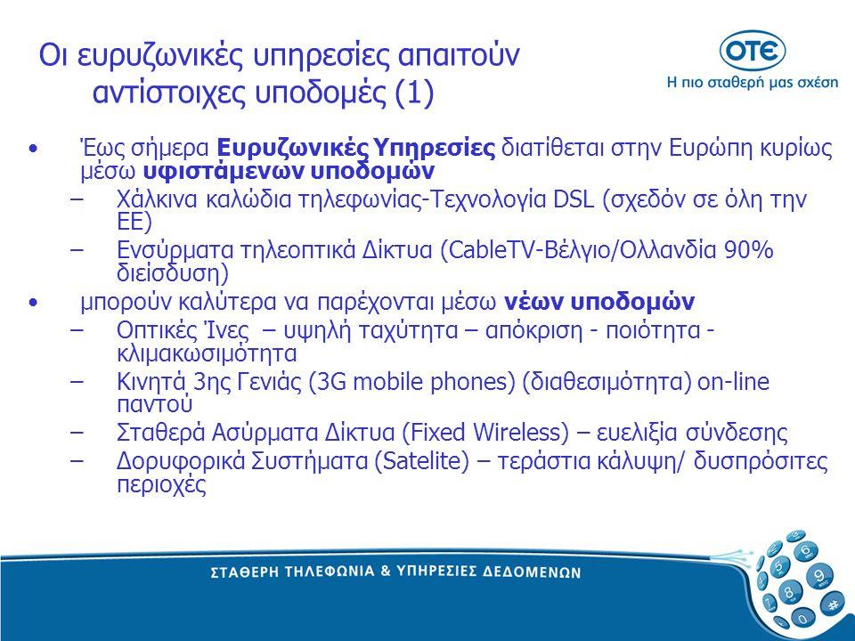 Οι ευρυζωνικές υπηρεσίες απαιτούν αντίστοιχες υποδομές (1) Έως σήμερα Ευρυζωνικές Υπηρεσίες διατίθεται στην Ευρώπη κυρίως μέσω υφιστάμενων υποδομών –Χ