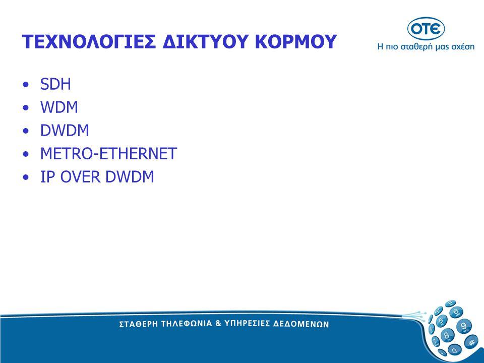 ΤΕΧΝΟΛΟΓΙΕΣ ΔΙΚΤΥΟΥ ΚΟΡΜΟΥ SDH WDM DWDM METRO-ETHERNET IP OVER DWDM