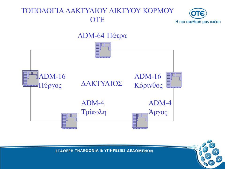 ΤΟΠΟΛΟΓΙΑ ΔΑΚΤΥΛΙΟΥ ΔΙΚΤΥΟΥ ΚΟΡΜΟΥ ΟΤΕ ΔΑΚΤΥΛΙΟΣ ADM-64 Πάτρα ADM-16 Πύργος ADM-4 Τρίπολη ADM-4 Άργος ADM-16 Κόρινθος