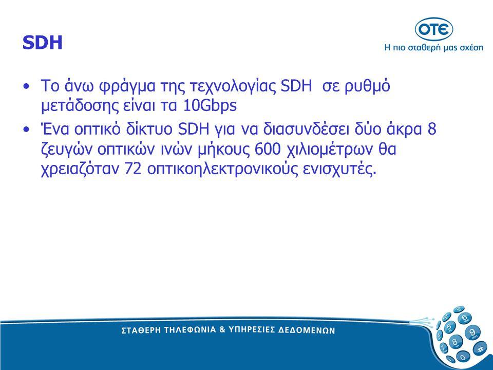 SDH Το άνω φράγμα της τεχνολογίας SDH σε ρυθμό μετάδοσης είναι τα 10Gbps Ένα οπτικό δίκτυο SDH για να διασυνδέσει δύο άκρα 8 ζευγών οπτικών ινών μήκου