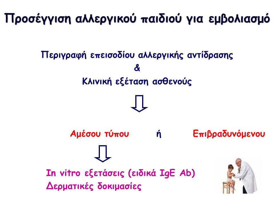 Προσέγγιση αλλεργικού παιδιού για εμβολιασμό Περιγραφή επεισοδίου αλλεργικής αντίδρασης & Κλινική εξέταση ασθενούς Αμέσου τύπου ή Επιβραδυνόμενου In vitro εξετάσεις (ειδικά IgE Ab) Δερματικές δοκιμασίες