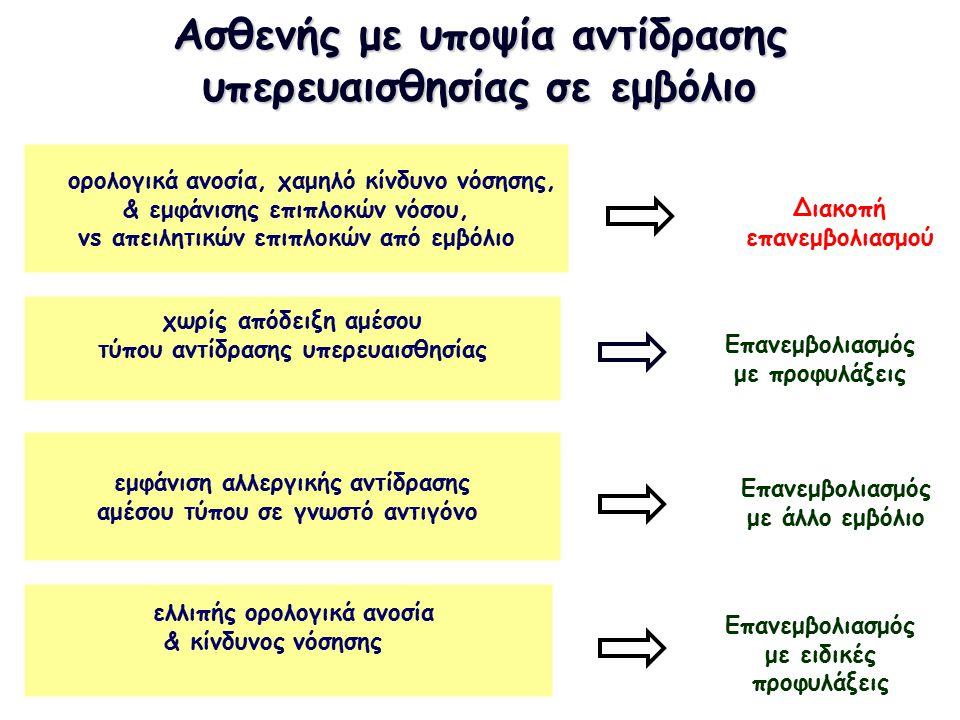 Ασθενής με υποψία αντίδρασης υπερευαισθησίας σε εμβόλιο ορολογικά ανοσία, χαμηλό κίνδυνο νόσησης, & εμφάνισης επιπλοκών νόσου, vs απειλητικών επιπλοκών από εμβόλιο Διακοπή επανεμβολιασμού χωρίς απόδειξη αμέσου τύπου αντίδρασης υπερευαισθησίας Επανεμβολιασμός με προφυλάξεις εμφάνιση αλλεργικής αντίδρασης αμέσου τύπου σε γνωστό αντιγόνο Επανεμβολιασμός με άλλο εμβόλιο ελλιπής ορολογικά ανοσία & κίνδυνος νόσησης Επανεμβολιασμός με ειδικές προφυλάξεις