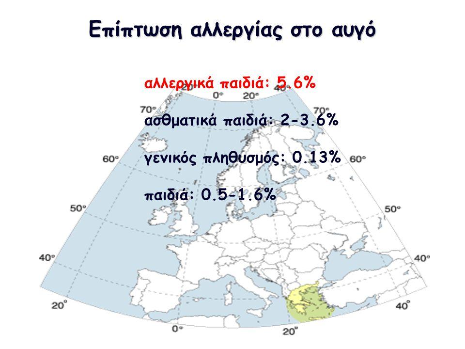 Επίπτωση αλλεργίας στο αυγό αλλεργικά παιδιά: 5.6% ασθματικά παιδιά: 2-3.6% γενικός πληθυσμός: 0.13% παιδιά: 0.5-1.6%