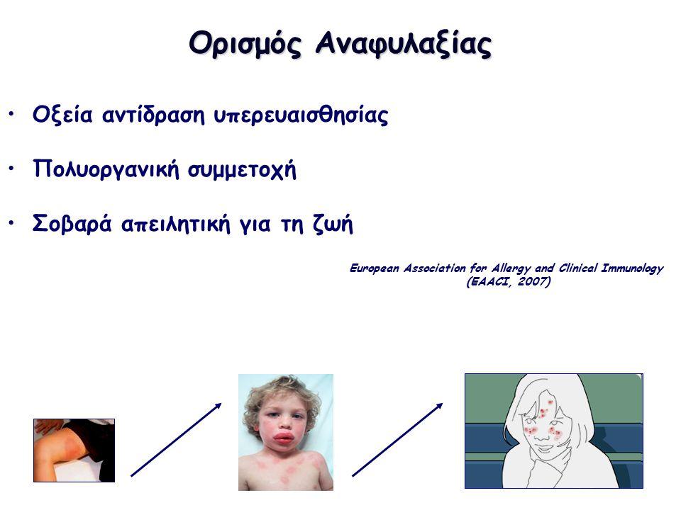 Ορισμός Αναφυλαξίας Οξεία αντίδραση υπερευαισθησίας Πολυοργανική συμμετοχή Σοβαρά απειλητική για τη ζωή European Association for Allergy and Clinical Immunology (EAACI, 2007)