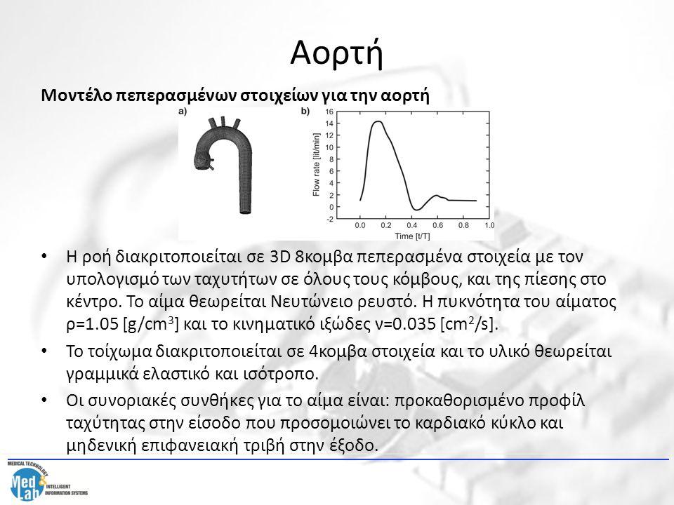 Αορτή Μοντέλο πεπερασμένων στοιχείων για την αορτή Η ροή διακριτοποιείται σε 3D 8κομβα πεπερασμένα στοιχεία με τον υπολογισμό των ταχυτήτων σε όλους τ