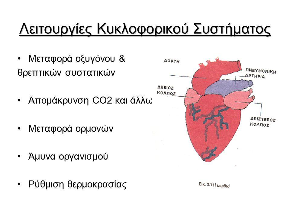 Λειτουργίες Κυκλοφορικού Συστήματος Μεταφορά οξυγόνου & θρεπτικών συστατικών Απομάκρυνση CO2 και άλλων προϊόντων μεταβολισμού Μεταφορά ορμονών Άμυνα οργανισμού Ρύθμιση θερμοκρασίας