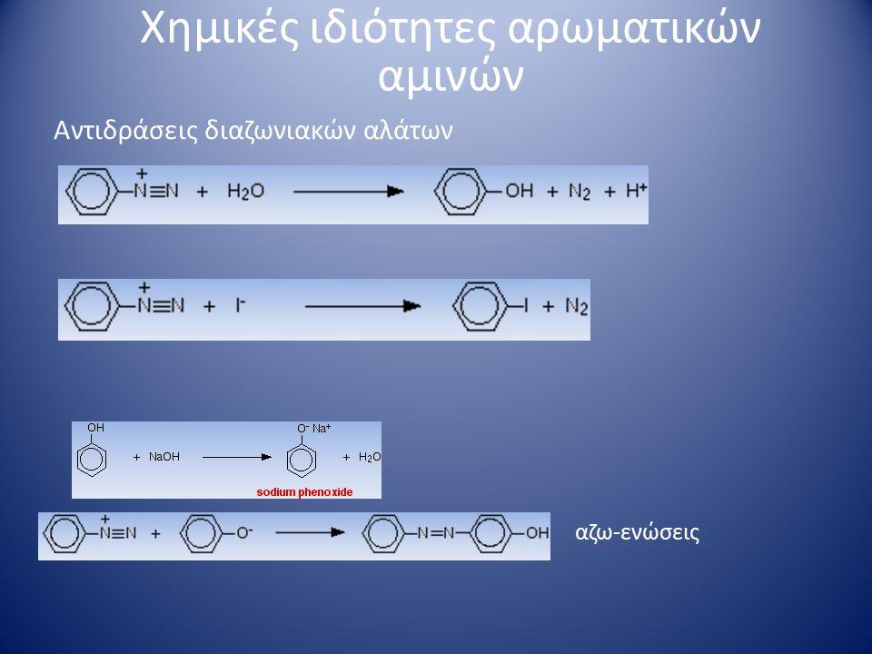 Προϊόντα διάσπασης αμινοξέων Νευροδιαβιβαστές Αμίνες Βιολογική δράση επινεφρίνη ντοπαμίνη σεροτονίνη ισταμίνη