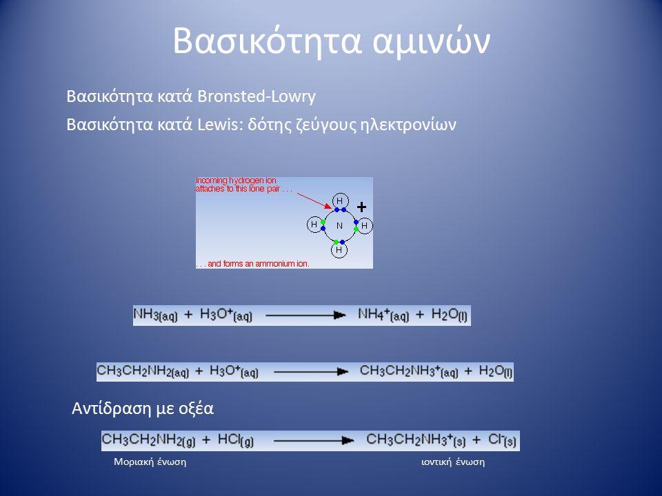 Μέθοδοι σύνθεσης αμινών Επίδραση αμμωνίας ή αμινών σε αλκυλαλογονίδια πρωτοταγής δευτεροταγής τριτοταγής αμμωνιακά άλατα με ίδιο αριθμό ατόμων C