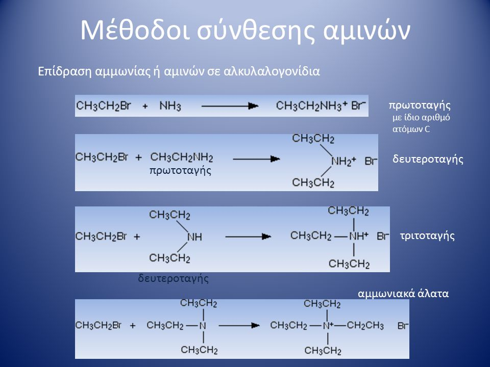 Μέθοδοι σύνθεσης αμινών Αναγωγή νιτριλίων πρωτοταγής αμίνη με ένα επιπλέον άτομο C από το αρχικό νιτρίλιο Παρασκευή αρωματικών αμινών