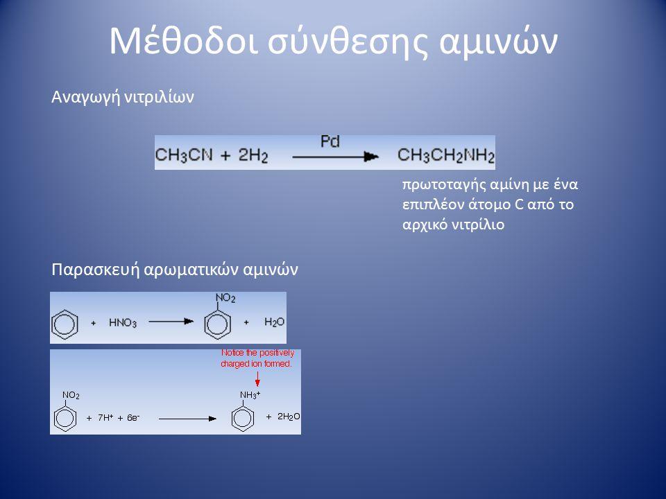 Μέθοδοι σύνθεσης αμινών Σύνθεση αρωματικών αμινών Fe / HCl ή Sn / HCl