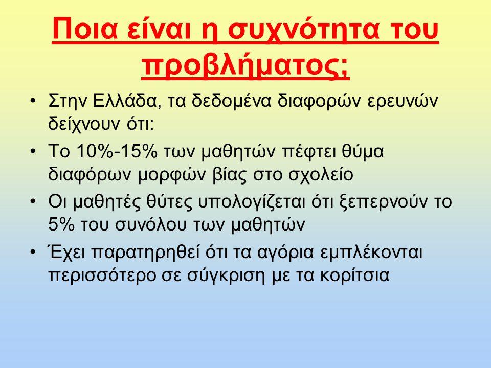 Ποια είναι η συχνότητα του προβλήματος; Στην Ελλάδα, τα δεδομένα διαφορών ερευνών δείχνουν ότι: Το 10%-15% των μαθητών πέφτει θύμα διαφόρων μορφών βίας στο σχολείο Οι μαθητές θύτες υπολογίζεται ότι ξεπερνούν το 5% του συνόλου των μαθητών Έχει παρατηρηθεί ότι τα αγόρια εμπλέκονται περισσότερο σε σύγκριση με τα κορίτσια