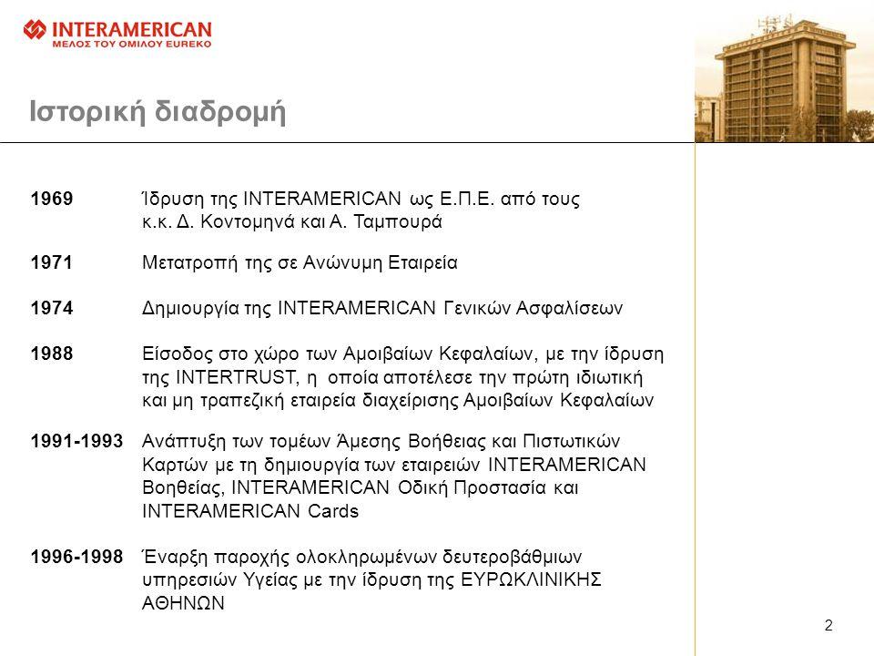 1999Εισαγωγή της INTERAMERICAN στο Ελληνικό Χρηματιστήριο και δημιουργία της χρηματιστηριακής εταιρείας MEGATRUST 2000Έναρξη συνεργασίας με την πορτογαλική τράπεζα BCP (Banco Comercial Portugues) και ίδρυση από κοινού της τράπεζας NOVABANK, από την οποία η INTERAMERICAN απέσυρε τη συμμετοχή της πρόσφατα 2001Προσχώρηση της INTERAMERICAN στη EUREKO BV και παύση της διαπραγμάτευσης της μετοχής της στο Χ.Α.