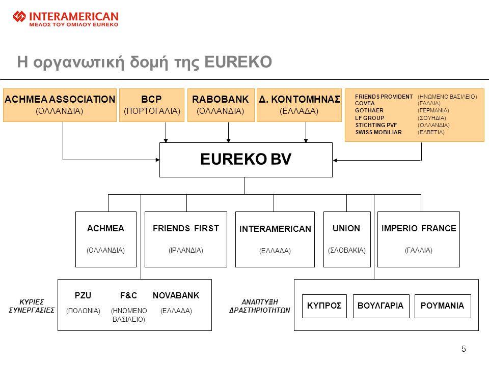5 Η οργανωτική δομή της EUREKO ACHMEA ASSOCIATION (ΟΛΛΑΝΔΙΑ) ACHMEA (ΟΛΛΑΝΔΙΑ) FRIENDS FIRST (ΙΡΛΑΝΔΙΑ) IMPERIO FRANCE (ΓΑΛΛΙΑ) UNION (ΣΛΟΒΑΚΙΑ) Δ.