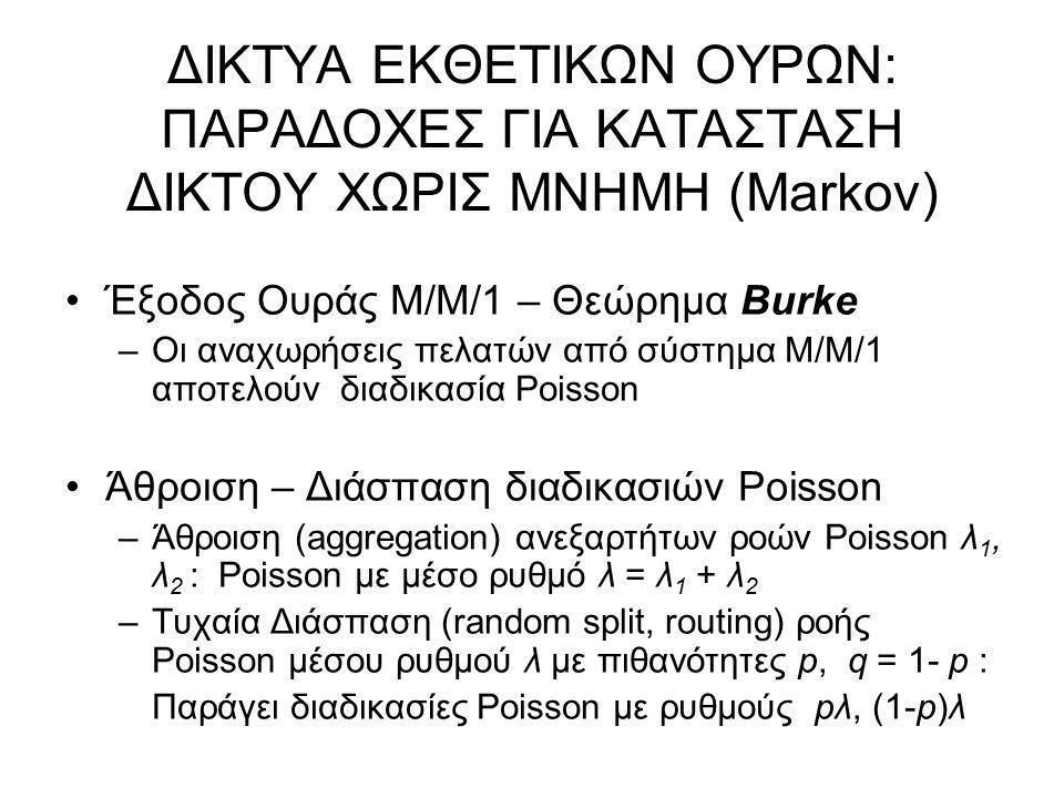 ΔΙΚΤΥΑ ΕΚΘΕΤΙΚΩΝ ΟΥΡΩΝ: ΠΑΡΑΔΟΧΕΣ ΓΙΑ ΚΑΤΑΣΤΑΣΗ ΔΙΚΤΟΥ ΧΩΡΙΣ ΜΝΗΜΗ (Markov) Έξοδος Ουράς Μ/Μ/1 – Θεώρημα Burke –Οι αναχωρήσεις πελατών από σύστημα Μ/Μ/1 αποτελούν διαδικασία Poisson Άθροιση – Διάσπαση διαδικασιών Poisson –Άθροιση (aggregation) ανεξαρτήτων ροών Poisson λ 1, λ 2 : Poisson με μέσο ρυθμό λ = λ 1 + λ 2 –Τυχαία Διάσπαση (random split, routing) ροής Poisson μέσου ρυθμού λ με πιθανότητες p, q = 1- p : Παράγει διαδικασίες Poisson με ρυθμούς pλ, (1-p)λ