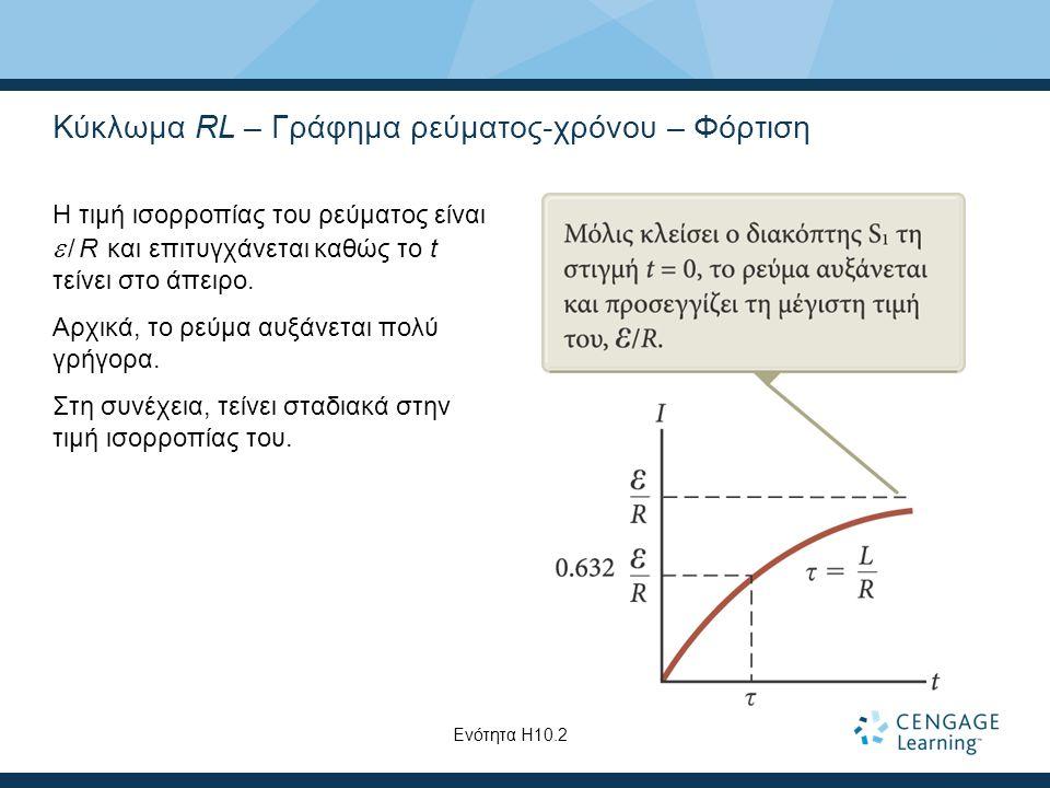 Κύκλωμα RL – Γράφημα ρεύματος-χρόνου – Φόρτιση Η τιμή ισορροπίας του ρεύματος είναι  /R και επιτυγχάνεται καθώς το t τείνει στο άπειρο.