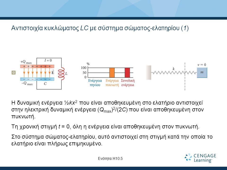 Αντιστοιχία κυκλώματος LC με σύστημα σώματος-ελατηρίου (1) Η δυναμική ενέργεια ½kx 2 που είναι αποθηκευμένη στο ελατήριο αντιστοιχεί στην ηλεκτρική δυναμική ενέργεια (Q max ) 2 /(2C) που είναι αποθηκευμένη στον πυκνωτή.