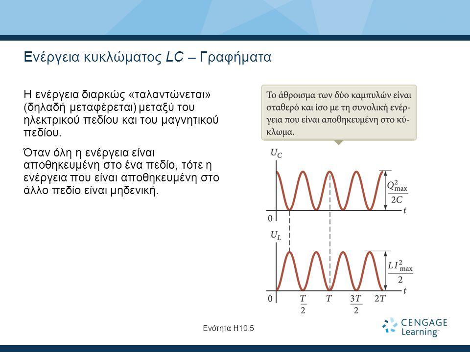 Ενέργεια κυκλώματος LC – Γραφήματα Η ενέργεια διαρκώς «ταλαντώνεται» (δηλαδή μεταφέρεται) μεταξύ του ηλεκτρικού πεδίου και του μαγνητικού πεδίου.