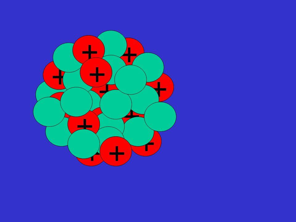 Διάσπαση α Τα σωμάτια α είναι πυρήνες Ηλίου Όταν γίνεται διάσπαση α ένας βαρύς πυρήνας ( ο μητρικός ) διασπάται σε έναν μικρότερο ( θυγατρικός ) και ένα σωμάτιο α.