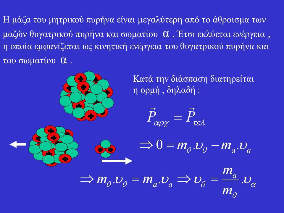 Δηλαδή : + ή Προσέξτε ότι ο αριθμός των πρωτονίων είναι ίδιος αριστερά και δεξιά ( Διατήρηση φορτίου ) Επίσης διατηρείται ο αριθμός των νουκλεονίων. (
