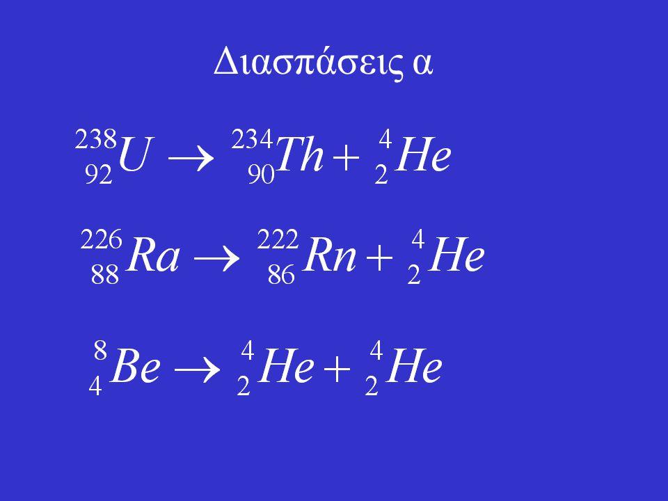 Λόγω του ότι m θ >> m α Επειδή ο θυγατρικός πυρήνας έχει μικρή ταχύτητα, έχει μικρή κινητική ενέργεια και σχεδόν όλη η εκλυόμενη ενέργεια γίνεται ενέρ