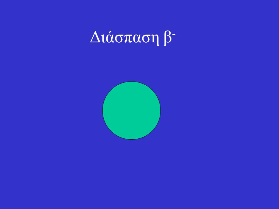 Διάσπαση β Κατά τη διάσπαση β εκπέμπεται από τον πυρήνα ένα ηλεκτρόνιο ( διάσπαση β - ) ή ένα ποζιτρόνιο ( διάσπαση β + ) Το ποζιτρόνιο, e +, είναι το αντισωμάτιο του ηλεκτρονίου.Είναι όμοιο με το ηλεκτρόνιο αλλά έχει θετικό φορτίο.