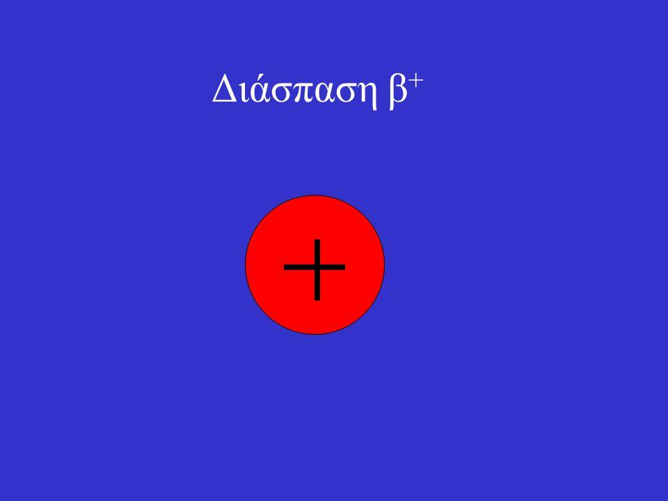 Τα εκπεμπόμενα ηλεκτρόνια δεν προϋπάρχουν στον πυρήνα.
