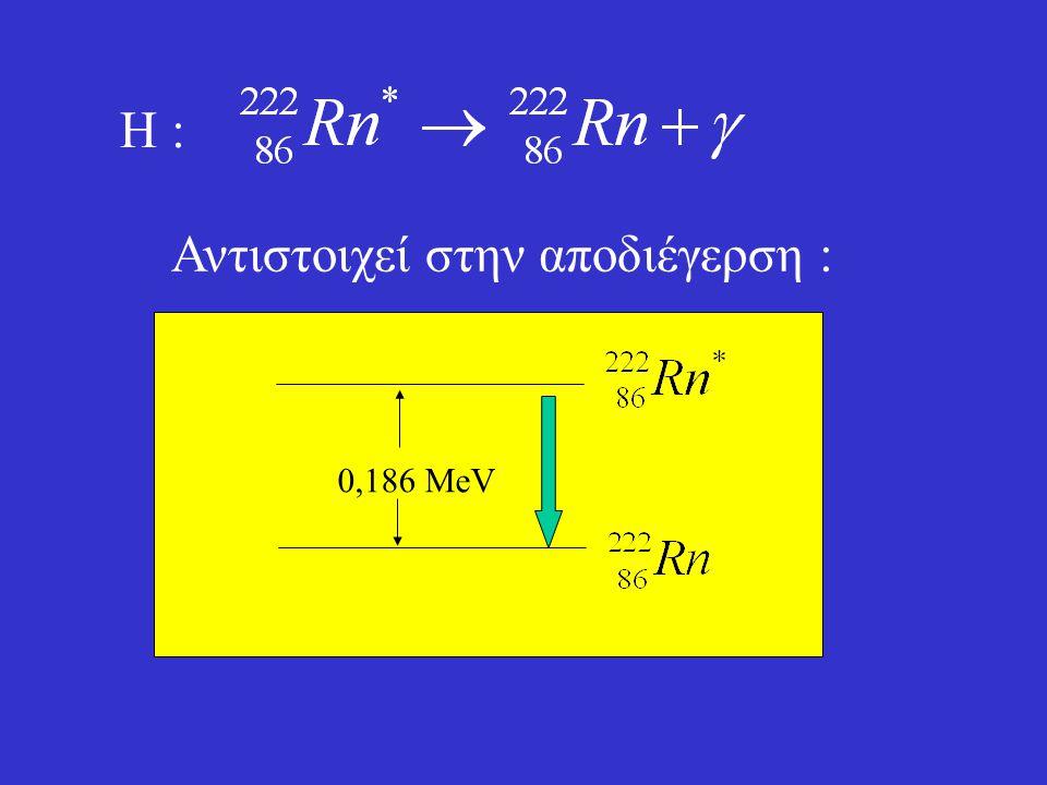 Παράδειγμα : Διάσπαση α Ο πυρήνας βρίσκεται σε διηγερμένη στάθμη και κολουθεί η αποδιέγερση : Εκπομπή γ