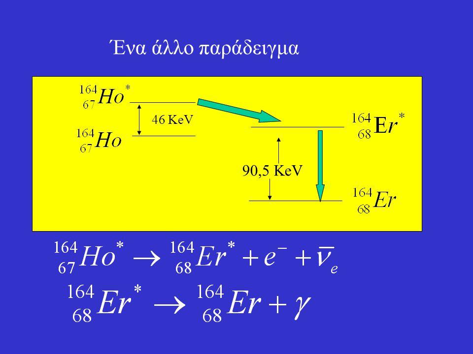 Η : Αντιστοιχεί στην αποδιέγερση : 0,186 ΜeV