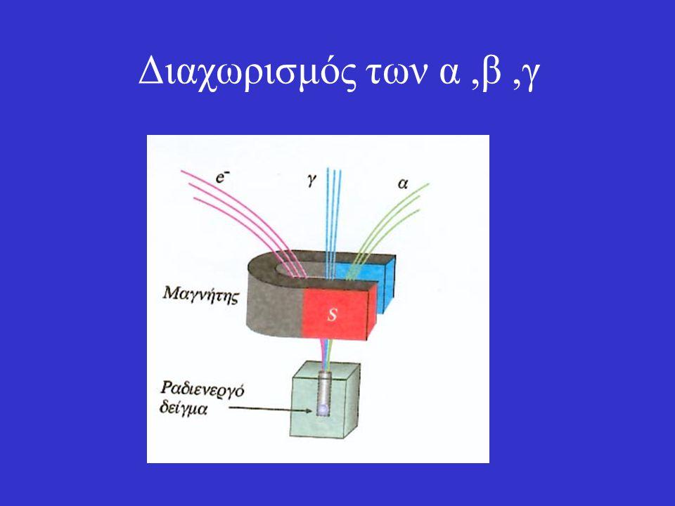 Διεισδυτική ικανότητα των σωματιδίων α, β και γ Τα σωμάτια α μόλις που διαπερνούν ένα φύλλο χαρτί. Τα σωμάτια β διαπερνούν φύλλο αλουμινίου πάχους μερ