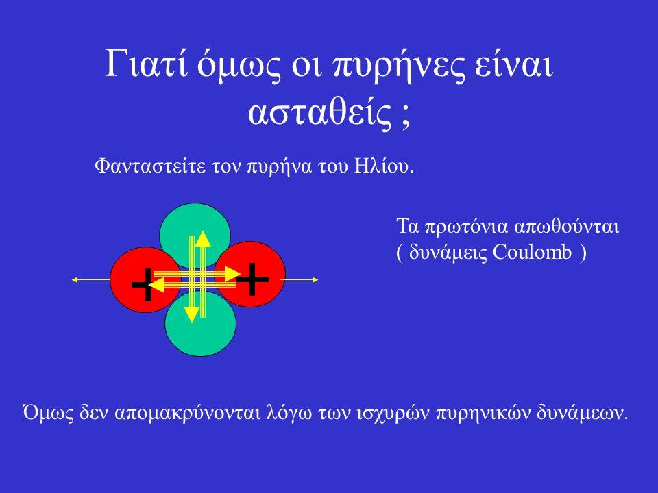 Οι περισσότεροι από τους πυρήνες που υπάρχουν στη φύση ή φτιάχτηκαν στους αντιδραστήρες, είναι ασταθείς ( μικρή ενέργεια σύνδεσης ανά νουκλεόνιο ) Δια