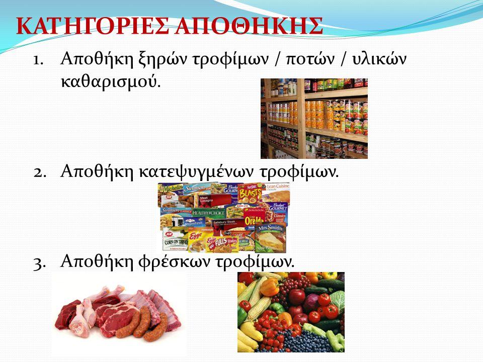 ΚΑΤΗΓΟΡΙΕΣ ΑΠΟΘΗΚΗΣ 1.Αποθήκη ξηρών τροφίμων / ποτών / υλικών καθαρισμού. 2.Αποθήκη κατεψυγμένων τροφίμων. 3.Αποθήκη φρέσκων τροφίμων.