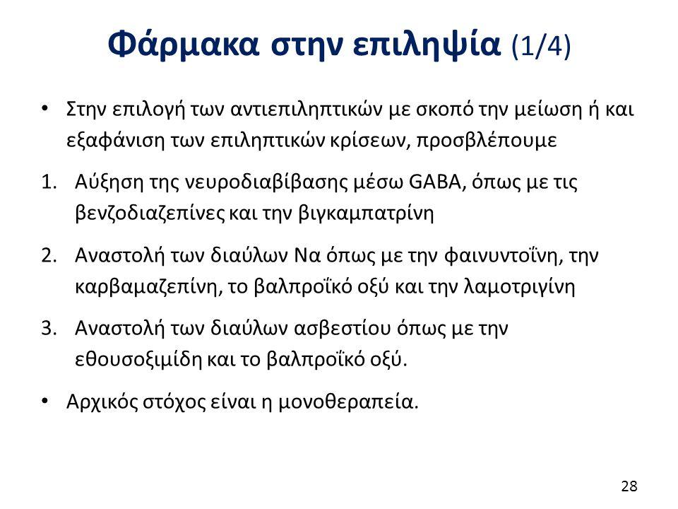 Φάρμακα στην επιληψία (1/4) Στην επιλογή των αντιεπιληπτικών με σκοπό την μείωση ή και εξαφάνιση των επιληπτικών κρίσεων, προσβλέπουμε 1.Αύξηση της νευροδιαβίβασης μέσω GABA, όπως με τις βενζοδιαζεπίνες και την βιγκαμπατρίνη 2.Αναστολή των διαύλων Να όπως με την φαινυντοΐνη, την καρβαμαζεπίνη, το βαλπροΐκό οξύ και την λαμοτριγίνη 3.Αναστολή των διαύλων ασβεστίου όπως με την εθουσοξιμίδη και το βαλπροΐκό οξύ.