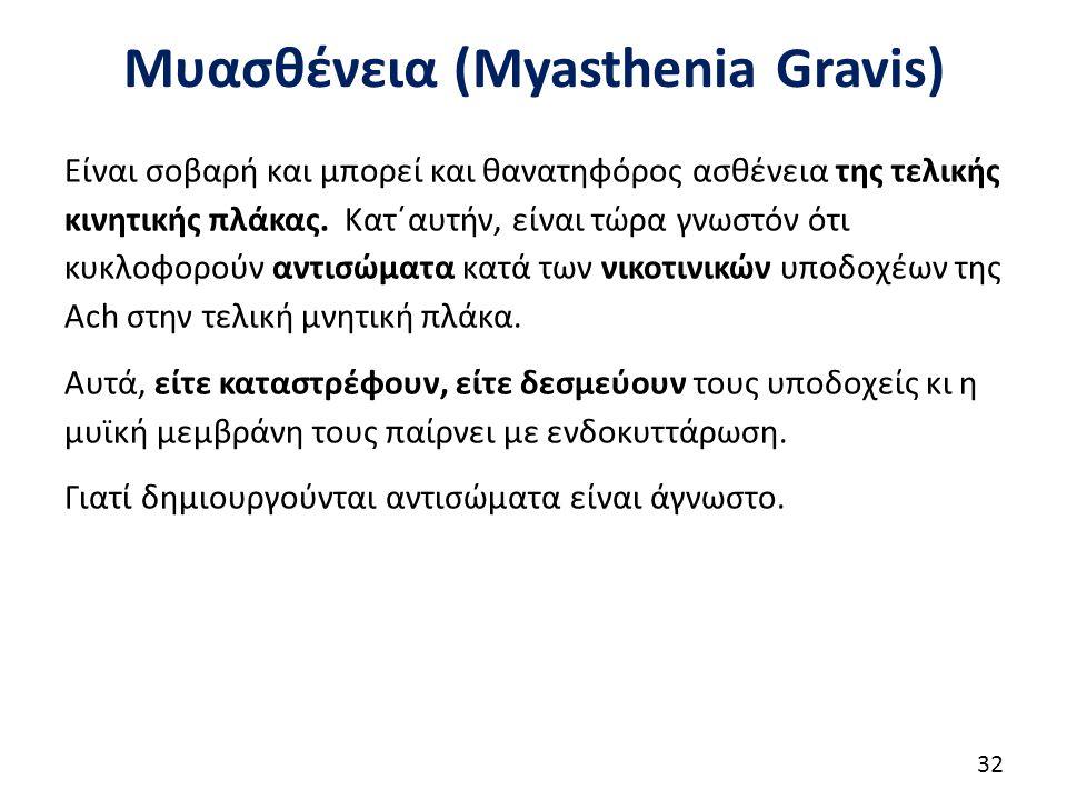 Μυασθένεια (Myasthenia Gravis) Είναι σοβαρή και μπορεί και θανατηφόρος ασθένεια της τελικής κινητικής πλάκας.